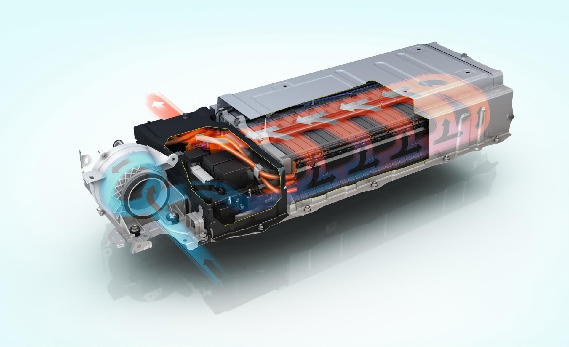 Baterías coche híbrido